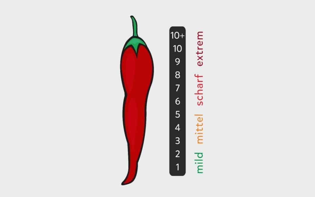 Wiener Chili-Werkstatt offiziell bestätigt!